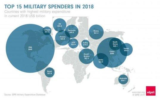 mappa commercio armi mondo
